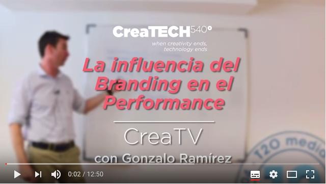 campagne brand e campagne a performance
